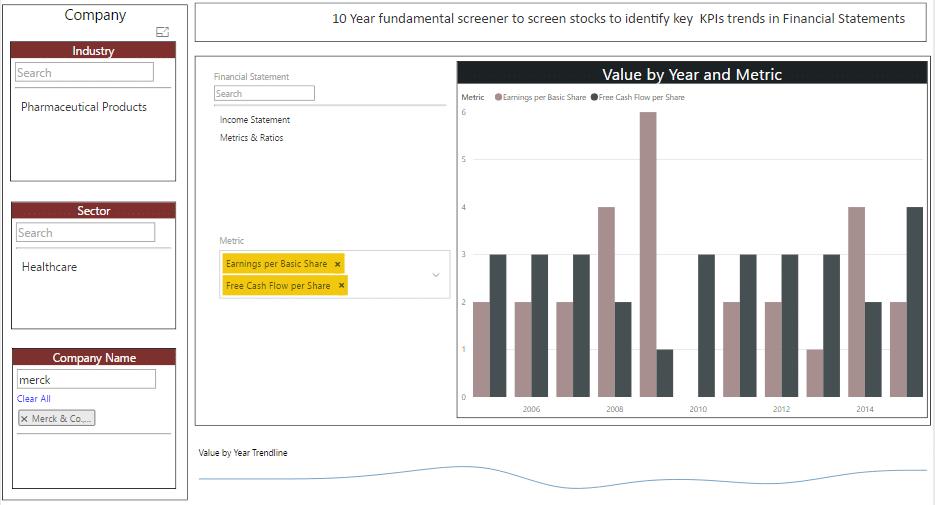 Stock Screener: In-depth Research of a Stock