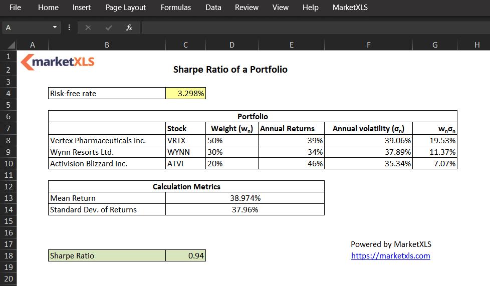 Sharpe Ratio of Portfolio