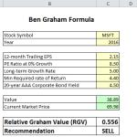 Ben Graham Formula
