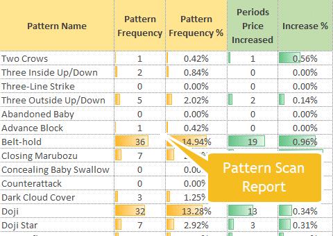 Pattern_scan_report