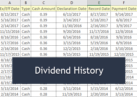 stock quotes in excel