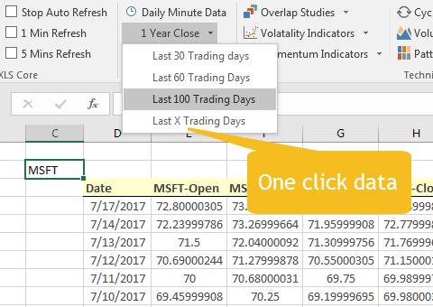 last_trading_days