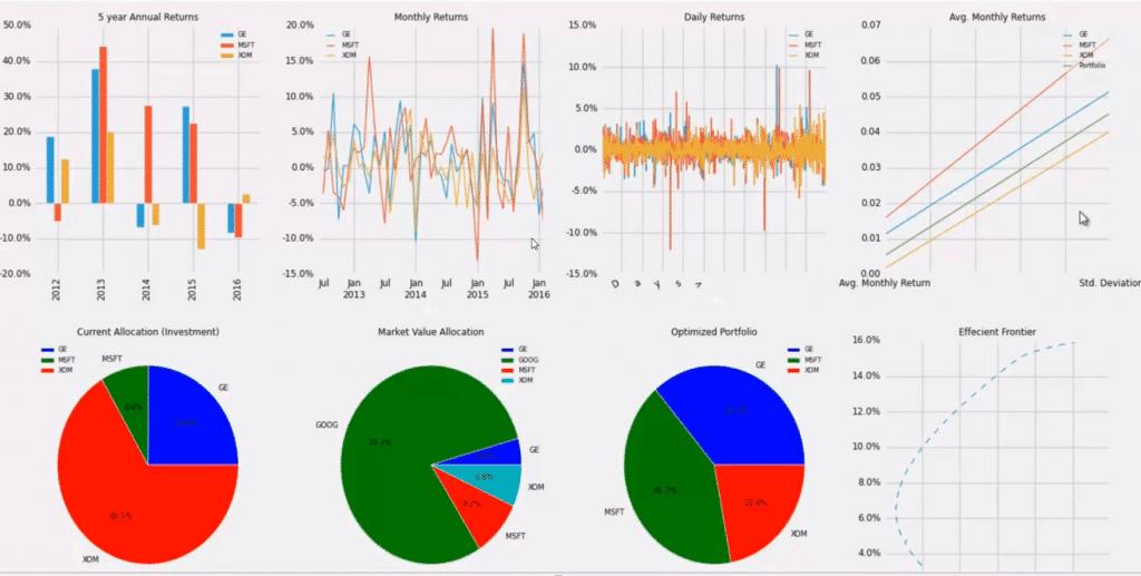 The art of forex portfolio download aforex википедия