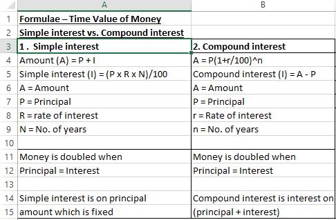 Time Value of Money Formula Excel