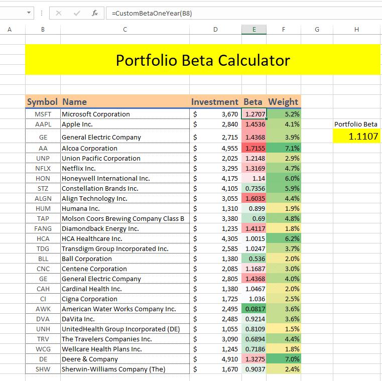 portfolio beta calculator