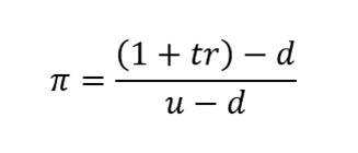 Binomial Option Pricing Model Excel