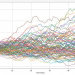 Monte Carlo Simulation Excel