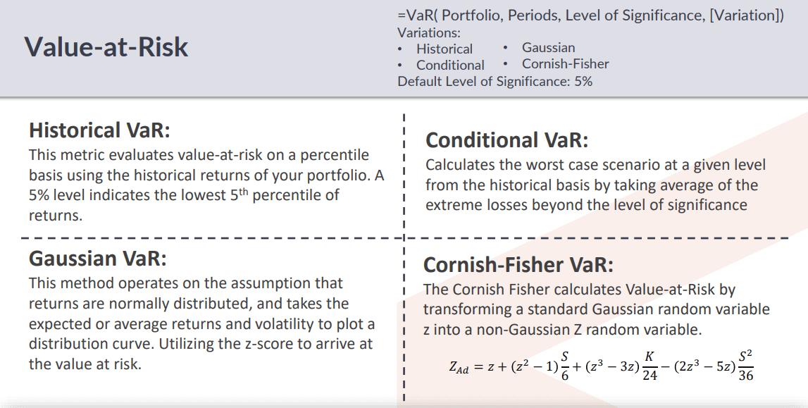 Value-at-risk