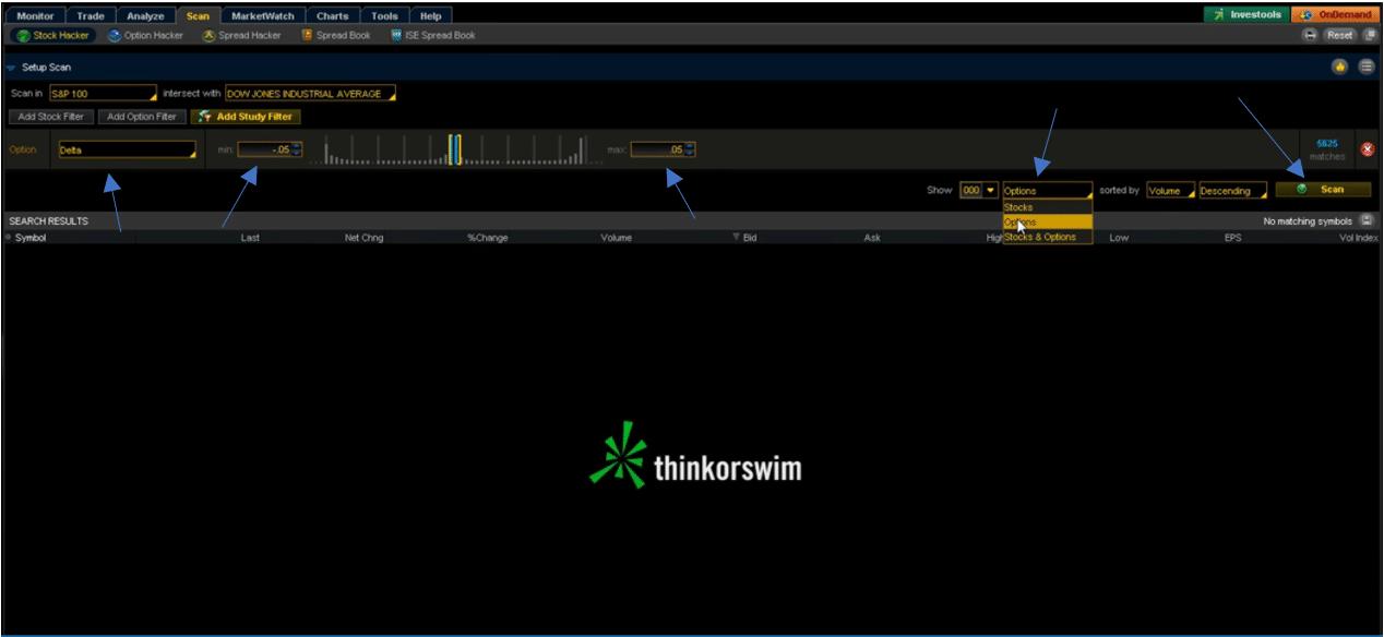 ThinkorSwim platform