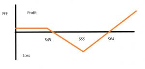 call ratio backspread strategy