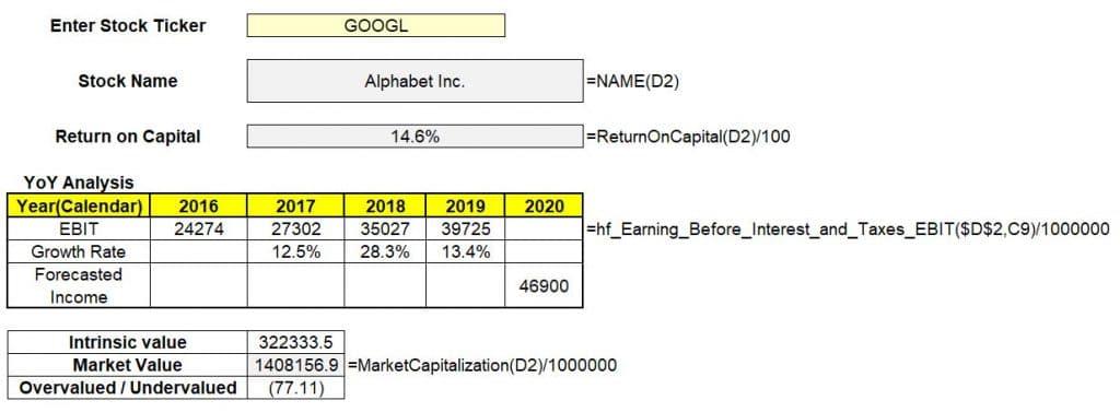 Capitalization of Earnings