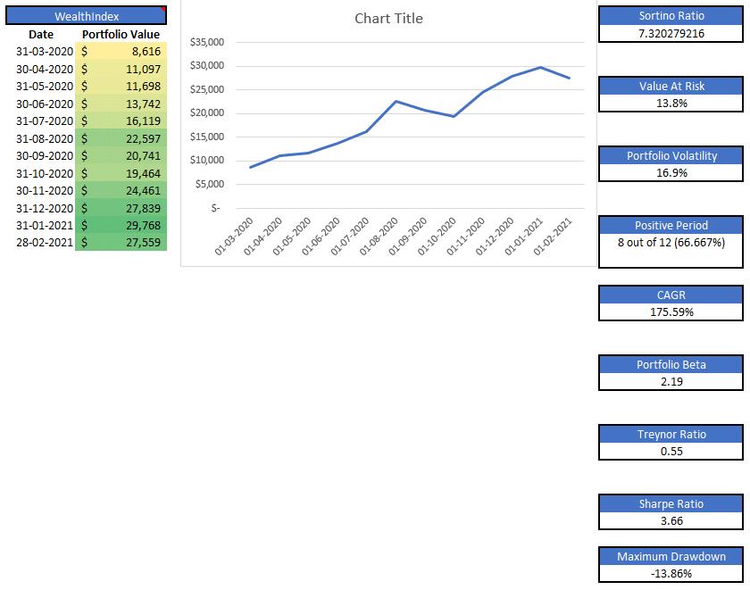 Risk_Parity_Portfolio