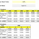 Dupont Analysis Using Marketxls (Excel Spreadsheet)