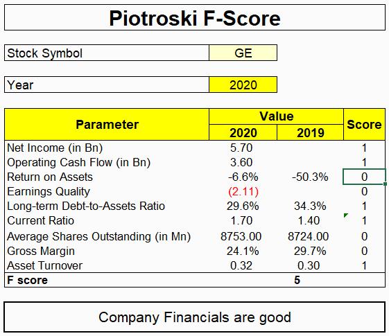 Piotroski F-Score Template