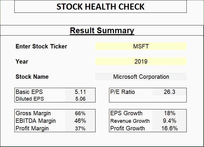 Stock Health Check-Up