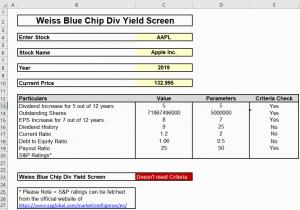 Weiss Blue Chip Dividend Yield Screen