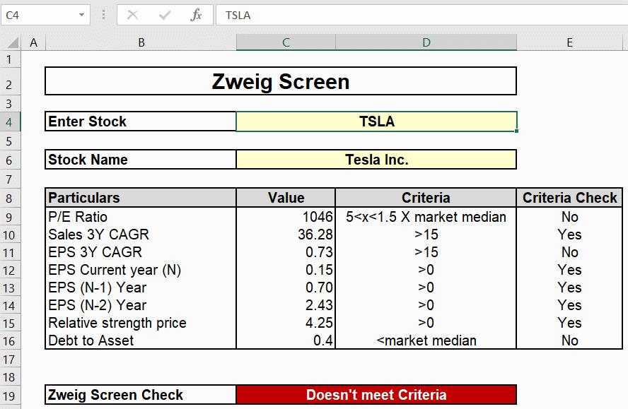 Zweig Screen Template