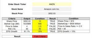 AMZN calculation