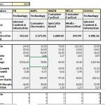 Quantitaive Analysis Of Stocks