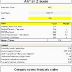 Altzman Z Score