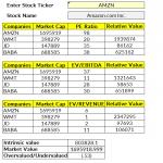 Relative Valuation (Ratios)