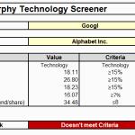 Murphy Technology Screen