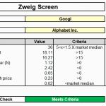 Zweig Screen