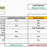 Lynch Screen