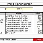 Fisher (Philip) Screen