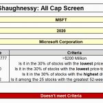 O'Shaughnessy: All Cap Screen