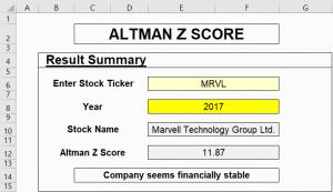 Inputs in the Altman Z Score
