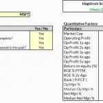 Buffett: Hagstrom Screen