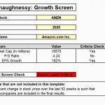 O'Shaughnessy: Growth Screen