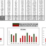 Inter Sector Analysis