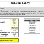 Put-Call Parity Arbitrage