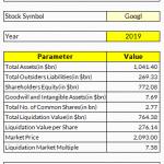 Liquidation Value Analysis