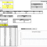 Conversion Reverse Arbitrage Strategy