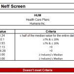 Neff Screen