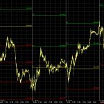 Pivot Point Trading Strategy
