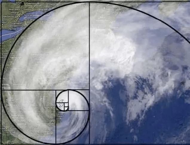 golden ratio Elliott Wave Theory
