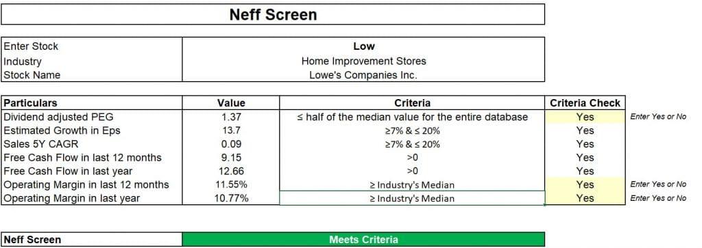 Neff Screen Template