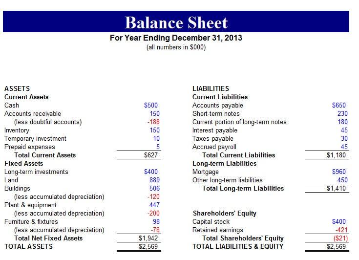 tangible company balance sheet